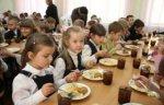Використання коштів освітньої субвенції на харчування учнів