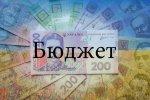 Позиція ЦК Профспілки щодо державного бюджету 2017